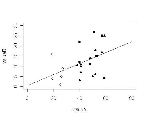 global correlation